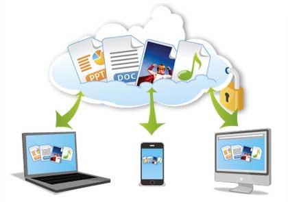 Cómo acabar con el caos digital